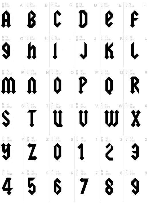 ACDC font