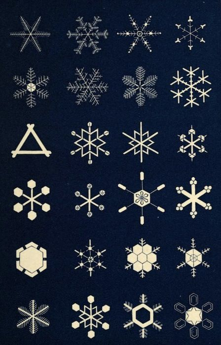icancauseaconstellation: Illustrations of snowflakes, 1863