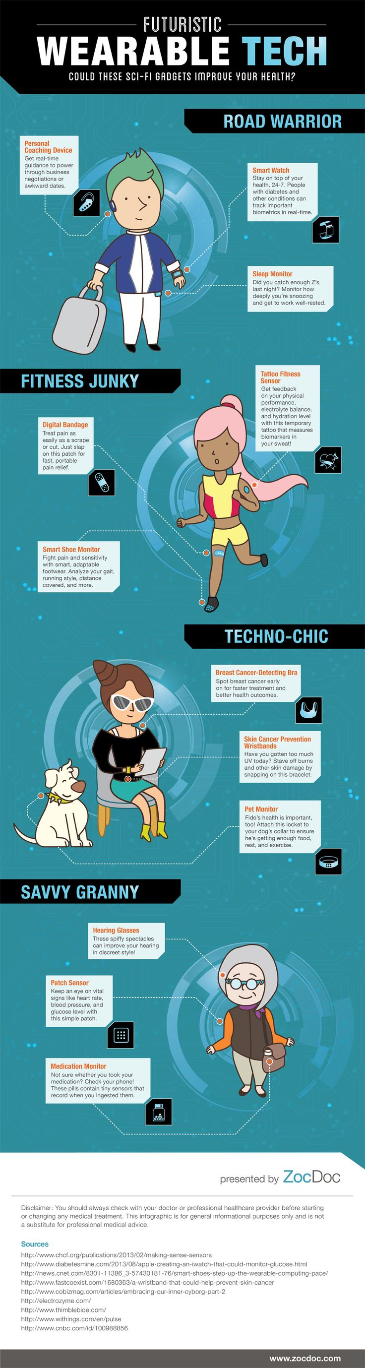 Futuristic Wearable Tech: Could These Sci-fi Gadgets Improve Your Health?  [by ZocDoc -- via #tipsographic]. More at tipsographic.com