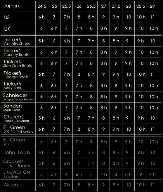 Bogs Size Chart