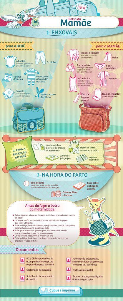 "GNT - Infográfico ""Bolsa de Bebê"" | Infográfico fixo para po… | Flickr"