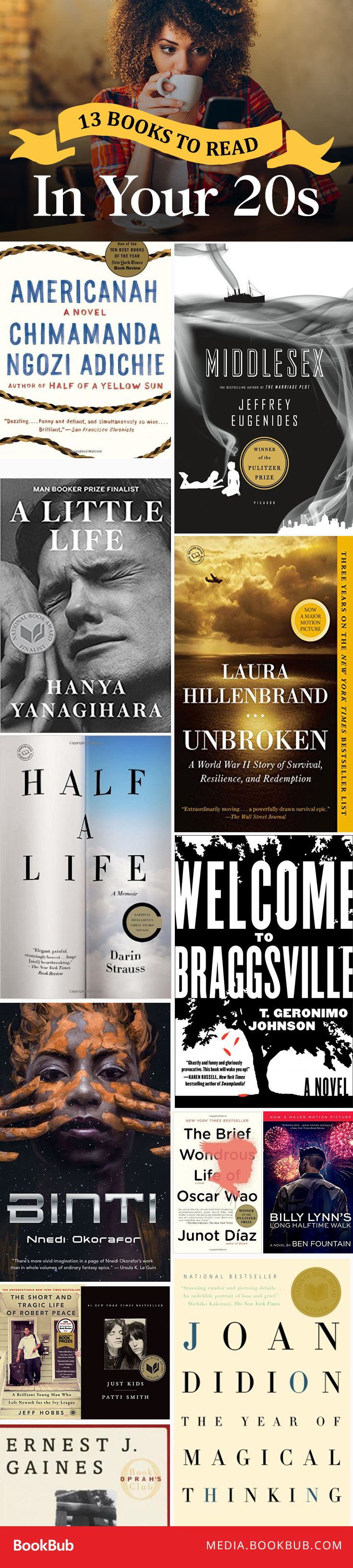 A list of 13 books to read in your 20s.