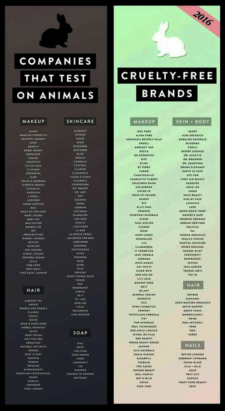 Pin On Brands That Test On Animals
