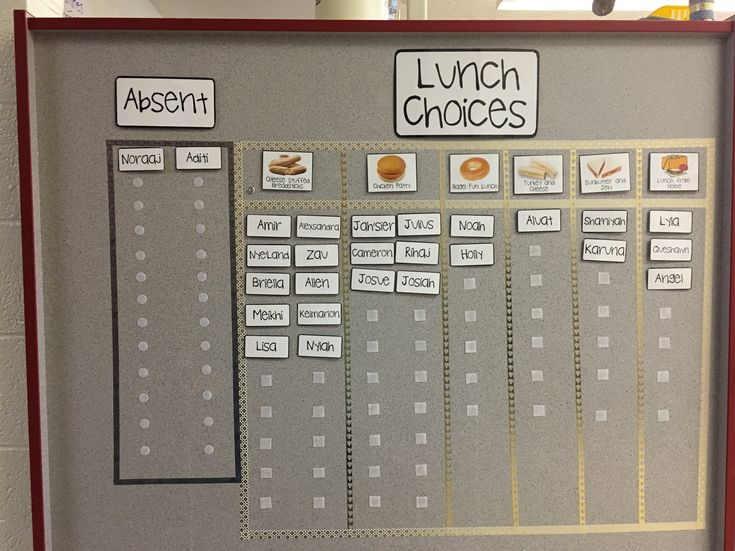 Lunch choices board. Kindergarten - first grade - second grade - elementary - lunch - teacher - teacher tips - Velcro board