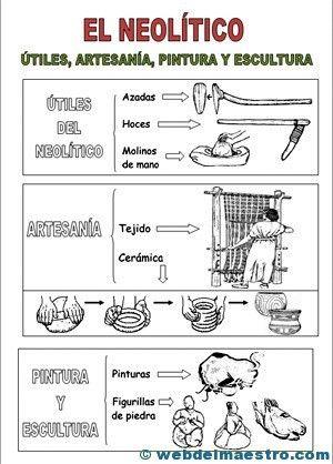 II>★★★★ Prehistoria para niños - Recursos educativos y material didáctico para niños de primaria. Descarga Prehistoria para niños gratis.