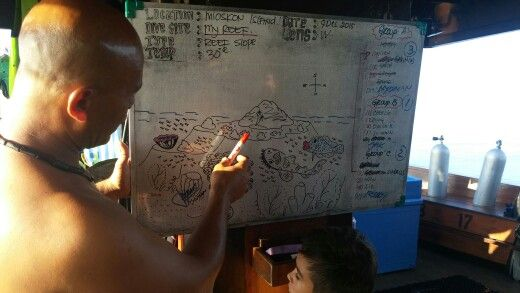 Raja Ampat Live On Board - Dive briefing