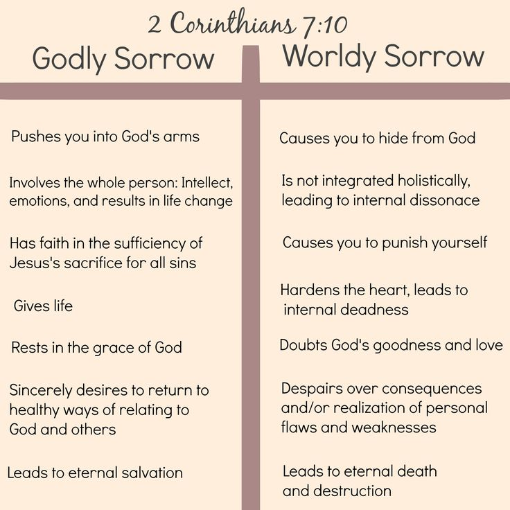 How do you react when you realize you've been doing something wrong?  {For godly grief produces a repentance that leads to salvation without regret, whereas worldly grief produces death.} 2 Corinthians 7:10