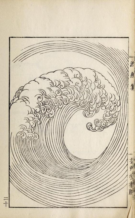 "berndwuersching: "" nemfrog: "" Japanese ocean wave design. Ha Bun Shu. 1919. "" Hamon Shuu: Collection of Wave & Ripple Designs, by Yuzan Mori (Kyoto 1903) or Ha Bun Shu, by Mori Yusan (Japan 1919) """
