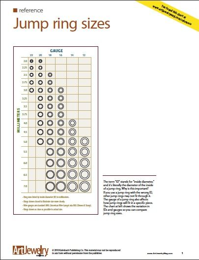 Chart Jump Ring Sizes And Gauges Art Jewelry Magazine