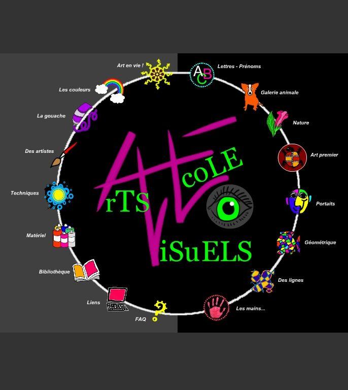 Un site avec de nombreuses activités en arts visuels pour les élèves de la PS au CM2.