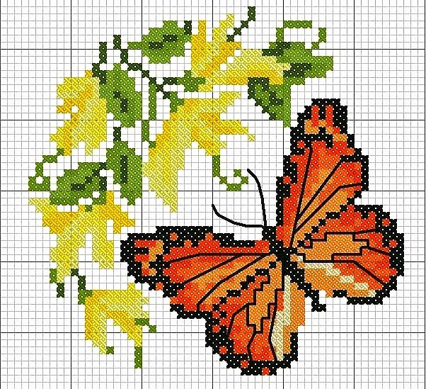 1000 images about crafts butterfly 39 s on pinterest for Farfalle punto croce schemi