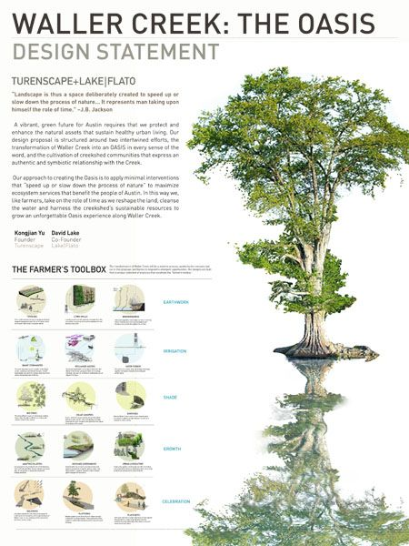 Architecture Design Concept Statement 242 best graphics images on pinterest | landscape design
