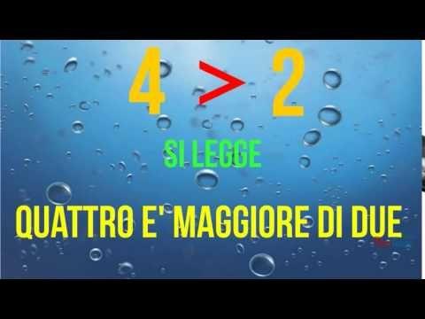 Maggiore - Minore - Uguale - YouTube
