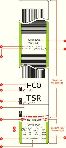 baggage tags, IATA airport code | Packaging & Labels ...