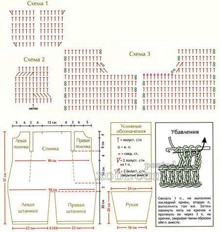 schéma a vzor