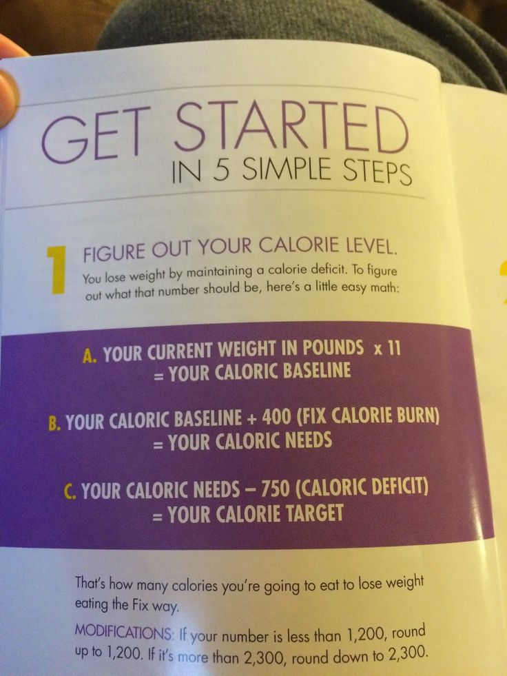 Fun. Fresh. Fitness. : 21 Day Fix Nutrition All pages!