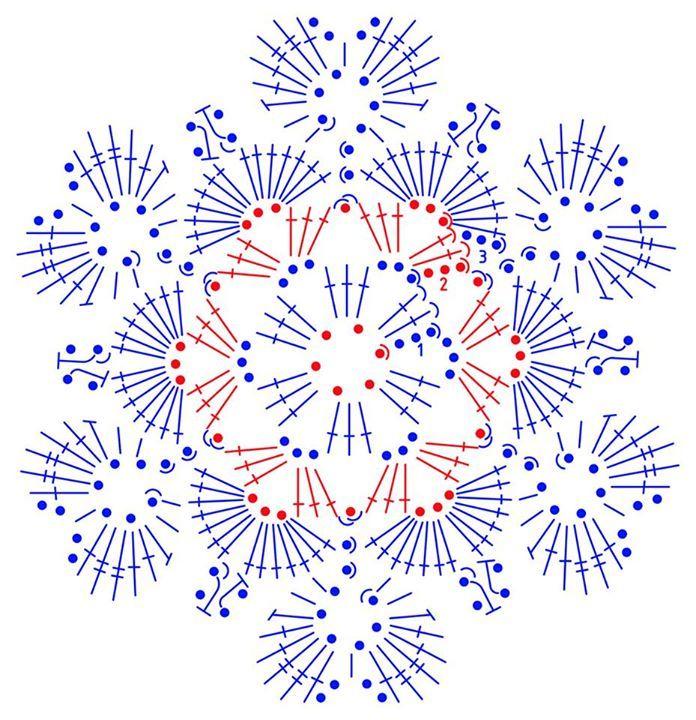 snowflakes crocher 244 schema