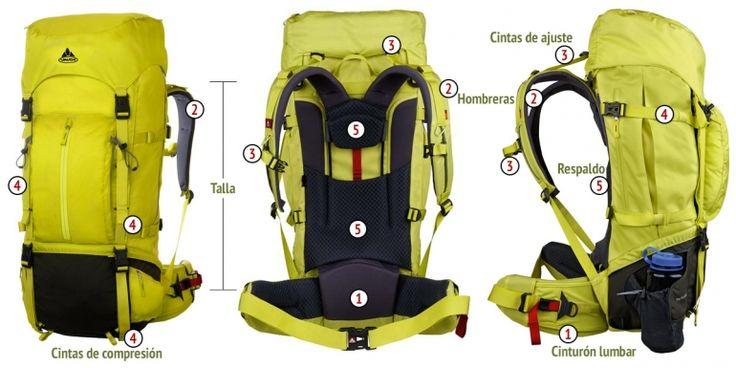 Ajustes de una mochila de montaña