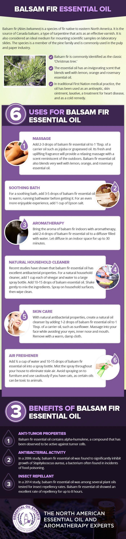 Balsam Fir Essential Oil Uses & Benefits