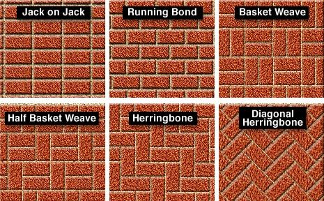 BRICK PATTERNS FOR WALKWAYS | Great to have for future projects!