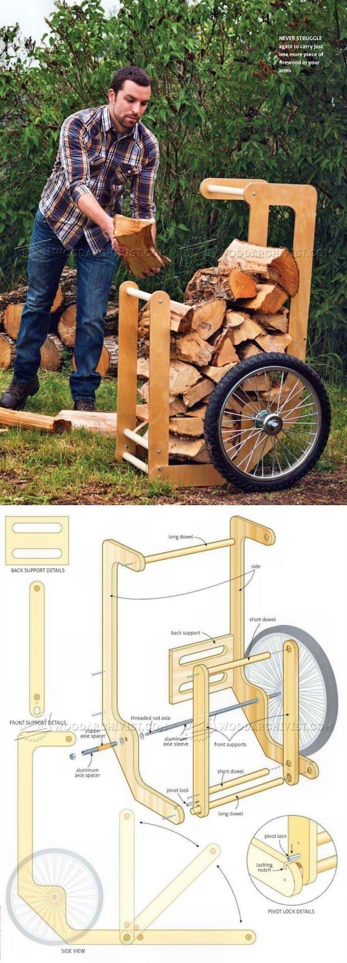 На дворе трава, а дрова – в у… – #woodworking #а #в #д…