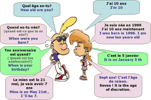 comment apprendre l anglais en 6eme