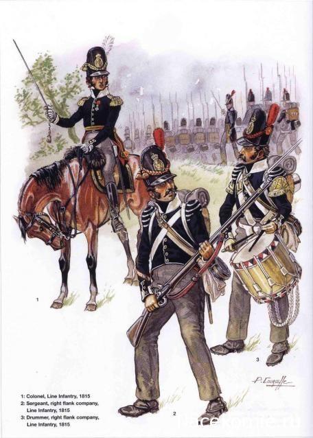 SOLDIERS- Courcelle: NAP- Britain: Наполеоновские войны - Планшеты , by Patrice Courcelle.