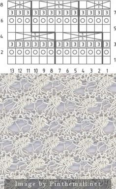 """Seafoam #Knitting #Stitch - I found this remarkable lace stitch awhile ago, but now have this link which gives you the chart needed to make it along with clear explanations of how to form the stitches."" #KnittingGuru http://www.KnittingGuruDesigns.blogspot.com http://www.pinterest.com/KnittingGuru"
