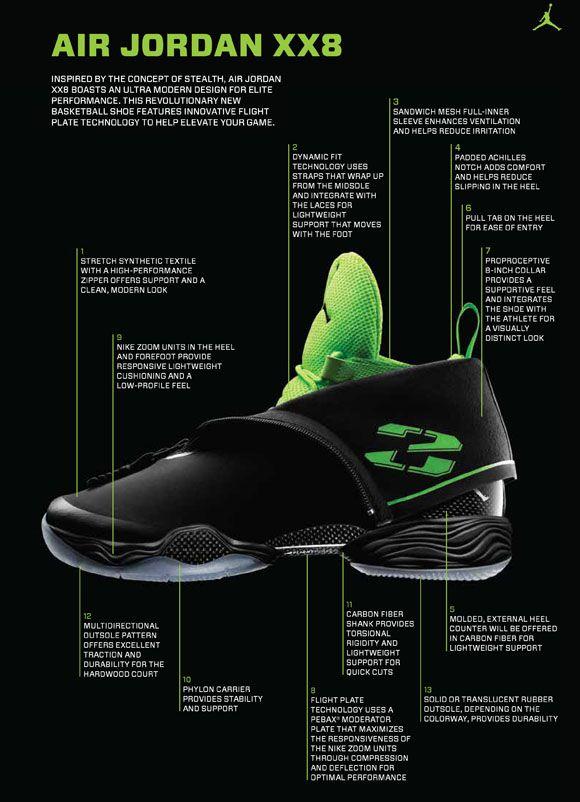 2017 Nike Air Jordan PPT ER