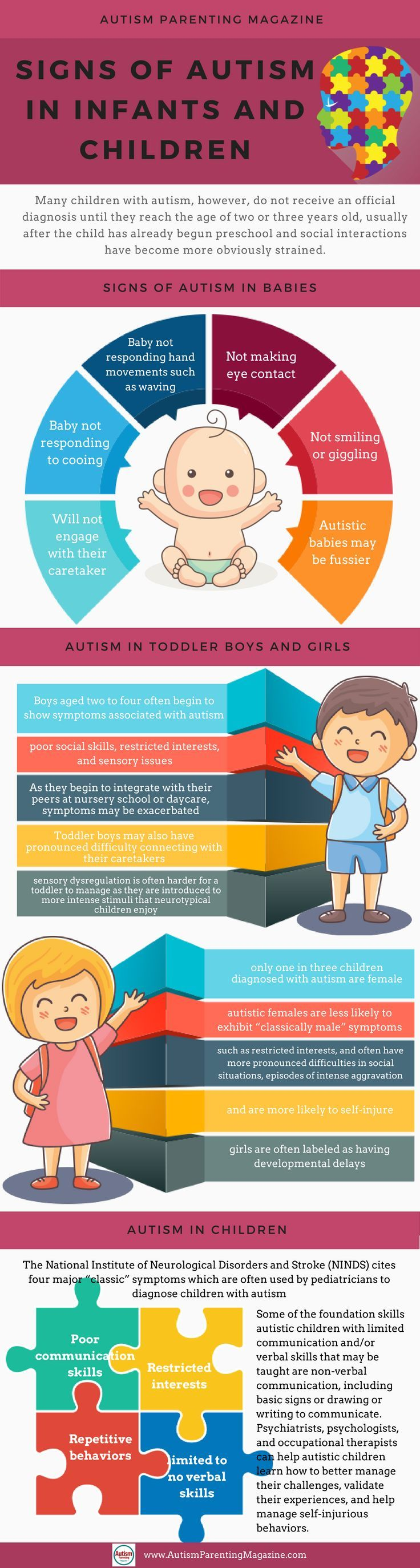 Best 25 Autism signs ideas on Pinterest