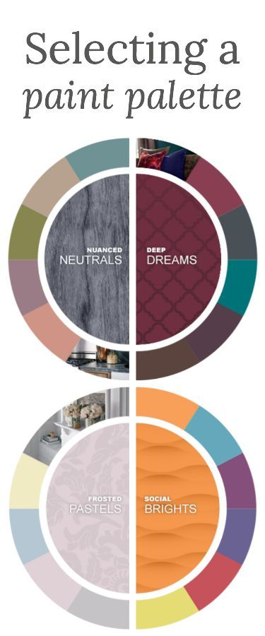 Selecting a whole-home paint palette