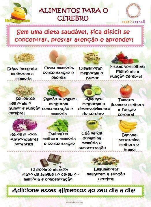 Alimentos para o Cérebro                                                                                                                                                      Mais