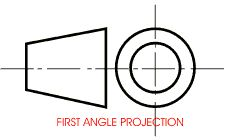 First angle orthographic projection (American). Also http://www.tbc.school.nz/elearning/localsites/www.technologystudent.com/designpro/ortho1.htm