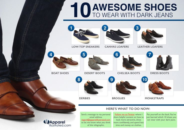 10 Shoes To Wear With Jeans - Style Infographic  From the blog post: http://apparelillustrated.com/shoes-to-wear-with-jeans/