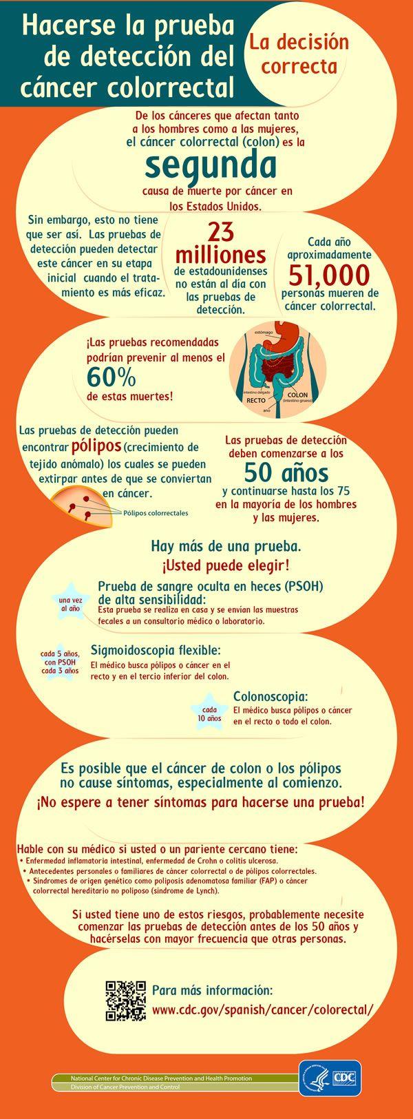 #Infografia Hacerse la prueba de detección del cáncer colorrectal: la decisión correcta #salud #prevencion