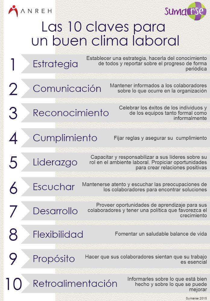 Las diez (o seis) claves de un buen clima laboral | Sergio Carol Llopart | LinkedIn
