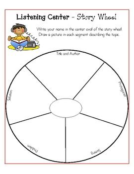Listening Center Response Worksheets. Love the idea of incorporating a listening center into my multi-age classroom!