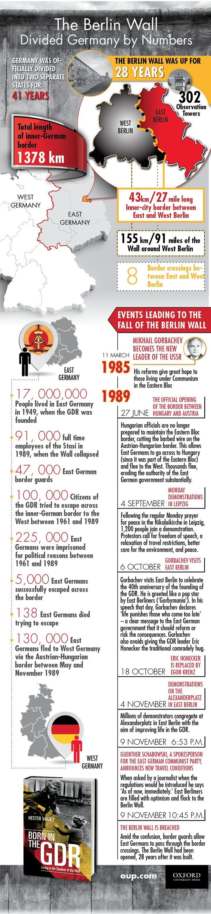 How was Germany divided before the fall of the Berlin Wall on November 9th, 1989?