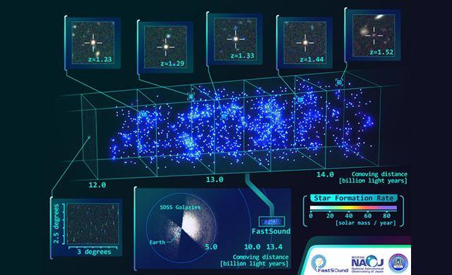Mappa Tridimensionale in Larga Scala della Struttura dell'Universo - Constructing a 3-D map of the large-scale structure of the universe