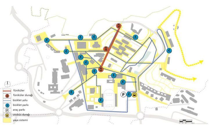 1. Ödül, Düzce Üniversitesi Gelişim Planı Kentsel Tasarım Yarışması