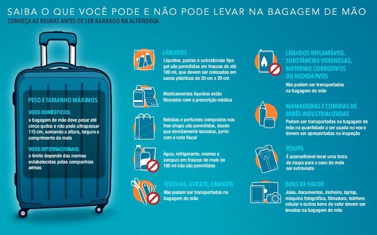 Novo padrão para bagagem de mão