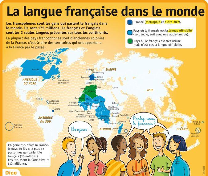 Fiche exposés : La langue française dans le monde