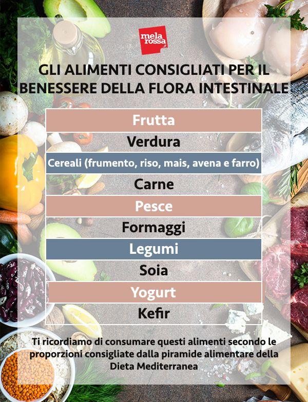 a cosa serve la dieta mediterranea?