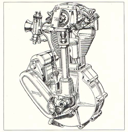manx norton drawings