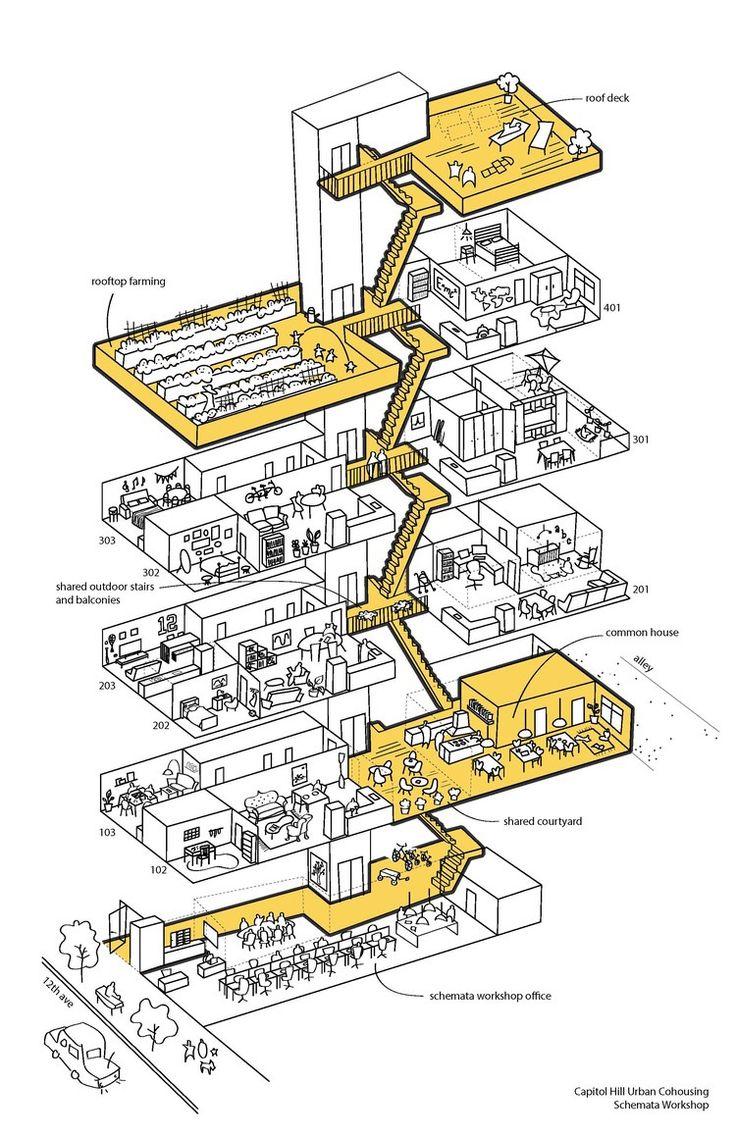 diagraming stairs