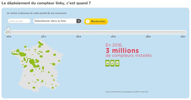 Calendrier interactif de déploiement du compteur intelligent #Linky par #DirectEnergie
