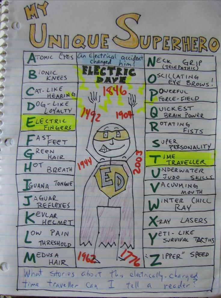 Here's a notebook challenge my students love to impersonate and create original versions.  It comes with a writing assignment too.  Here's the online lesson: http://corbettharrison.com/GT/SuperheroABCs.htm