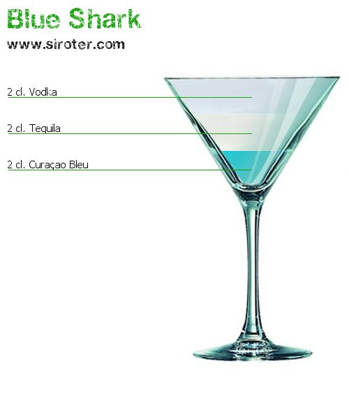 Recette Cocktail BLUE SHARK