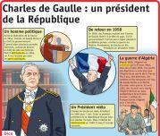 Charles de Gaulle : un président de la République - Le Petit Quotidien, le seul site d'information quotidienne pour les 6 - 10 ans !