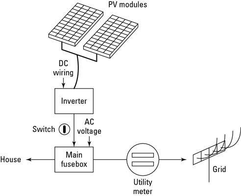 17 best ideas about solar power information solar 17 best ideas about solar power information solar energy information solar power and home solar power
